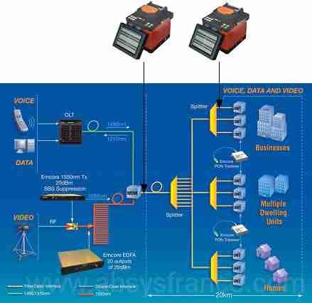Typical Application of AV6471
